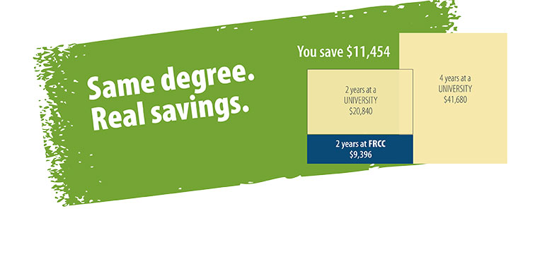 what does college tuition really pay To help streamline your college banking and find the cash to pay for 5 strategies to pay for college some college students get their entire tuition tab.