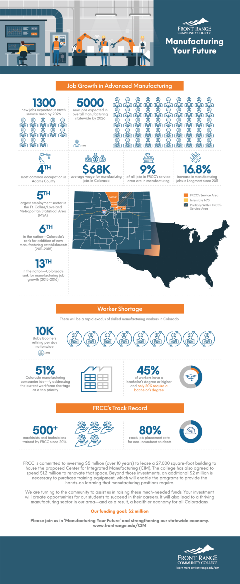 Manufacturing your Future-web-Infographic