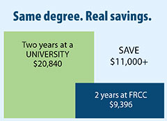Chart showing an $11,000+ savings by going to FRCC for two years vs. a university.