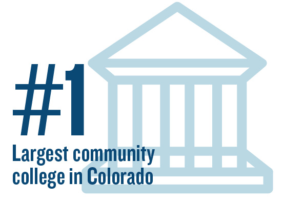 #1 Largest community college in Colorado