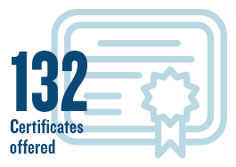 122 certificates offered