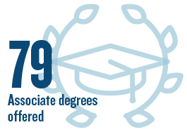72 Associate Degrees