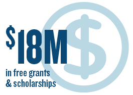 $31M in free grants and scholarships