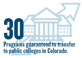 29 programs guaranteed to transfer to Colorado public colleges