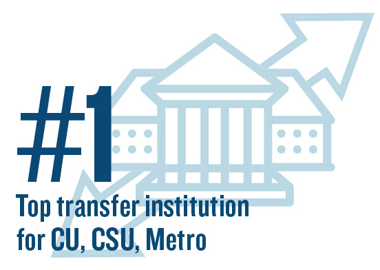 #1 Top Transfer Institution for CU, CSU, MSU