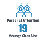 Personal Attention- 17 Average Class Size